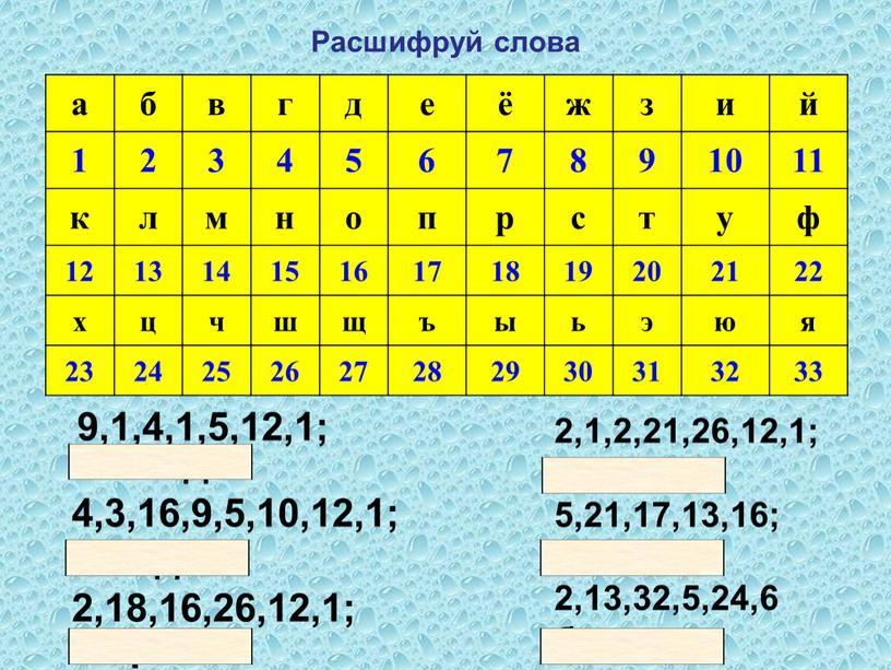 Расшифруй слова а б в г д е ё ж з и й 1 2 3 4 5 6 7 8 9 10 11 к…