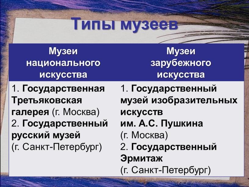 Типы музеев Музеи национального искусства