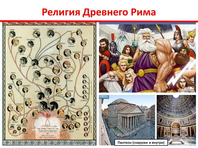 Религия Древнего Рима Пантеон (снаружи и внутри)