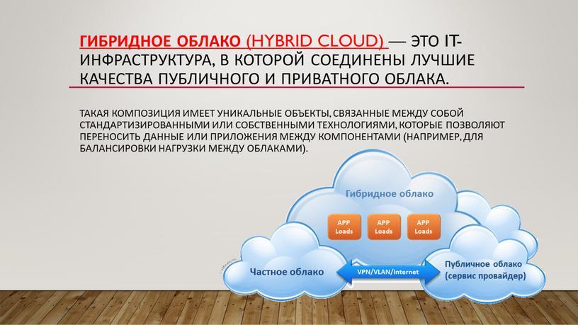 Гибридное облако (Hybrid cloud) — это