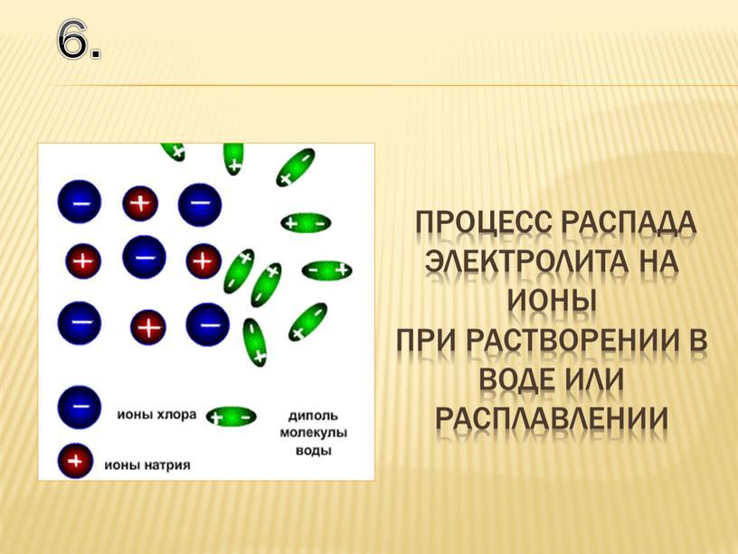 6. процесс распада электролита на ионы при растворении в воде или расплавлении