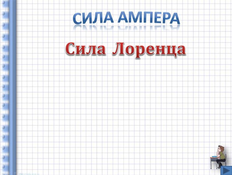 Сила Ампера Сила Лоренца