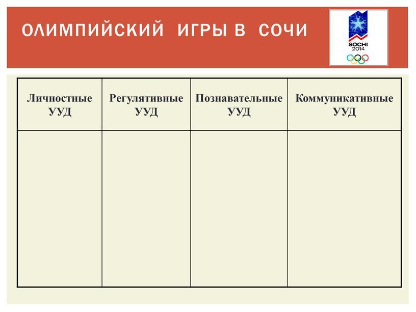 Олимпийский игры в Сочи Личностные