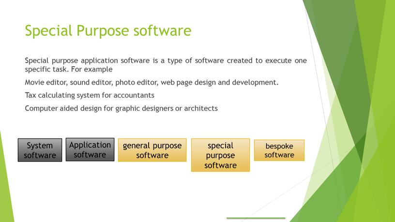 Special Purpose software Special purpose application software is a type of software created to execute one specific task