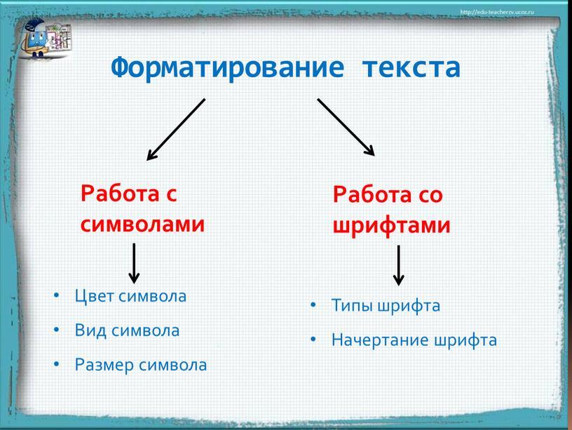 Форматирование текста Работа с символами