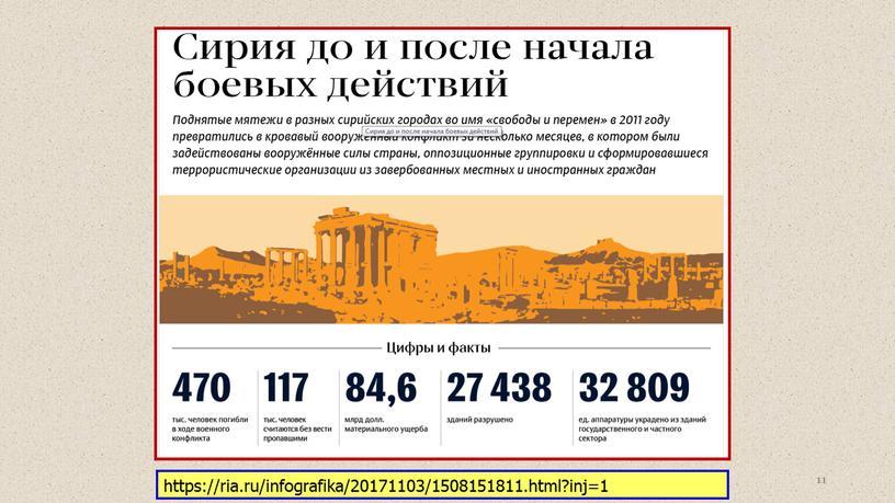 11 https://ria.ru/infografika/20171103/1508151811.html?inj=1