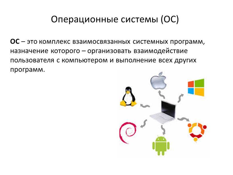 Операционные системы (ОС) ОС – это комплекс взаимосвязанных системных программ, назначение которого – организовать взаимодействие пользователя с компьютером и выполнение всех других программ
