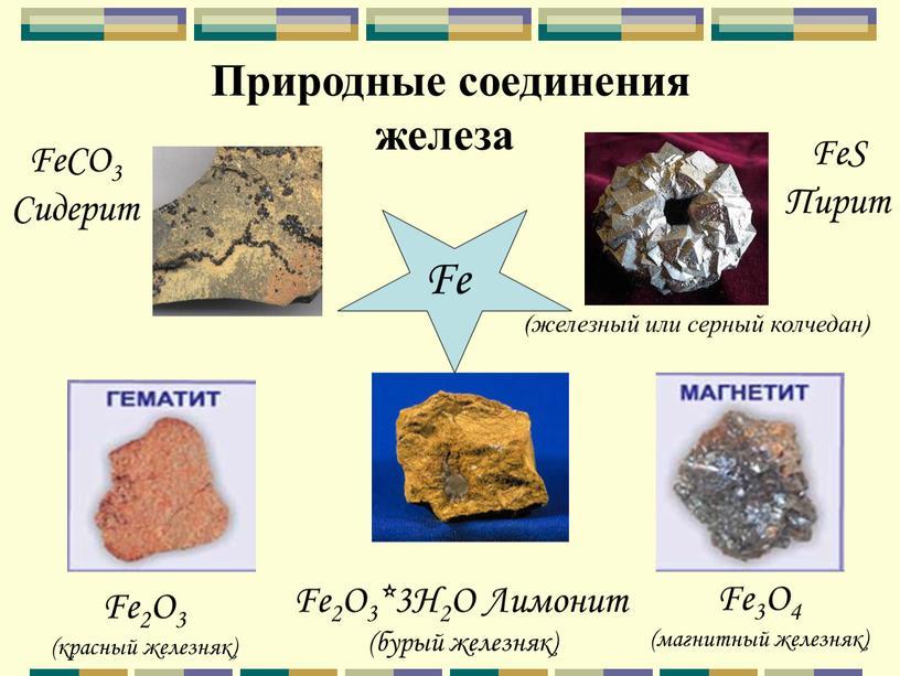 Природные соединения железа Fe