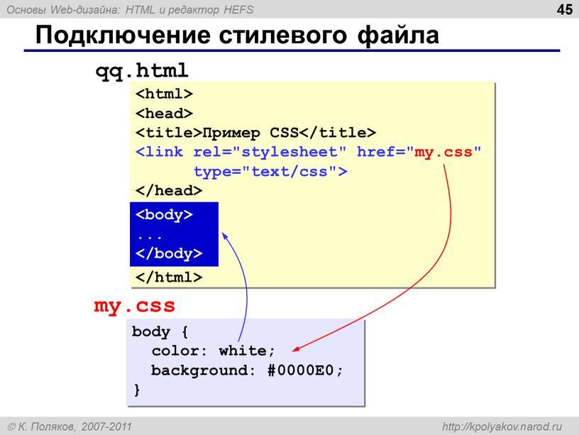 Подключение стилевого файла Пример