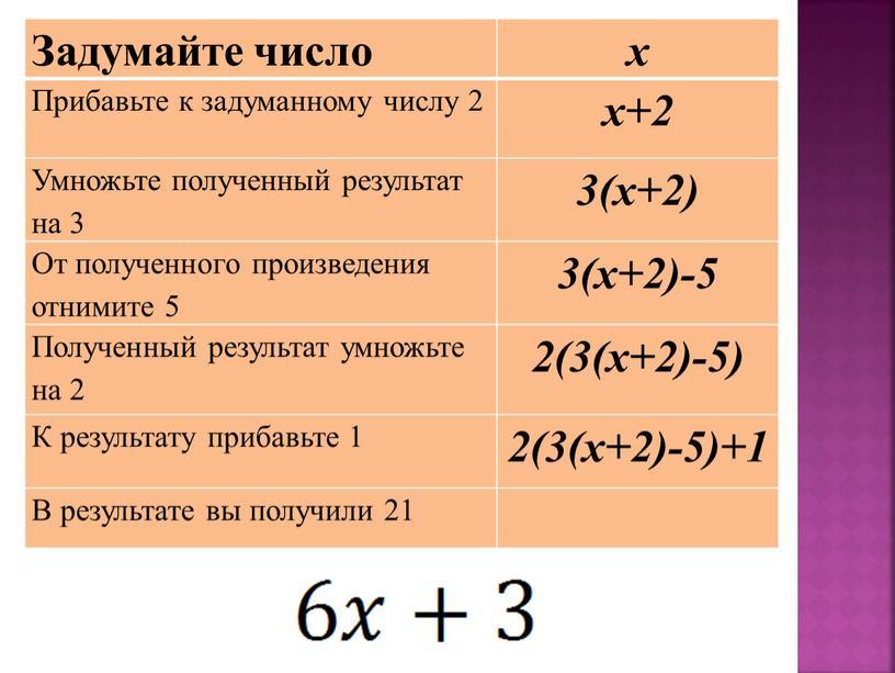 Задумайте число x Прибавьте к задуманному числу 2 x+2