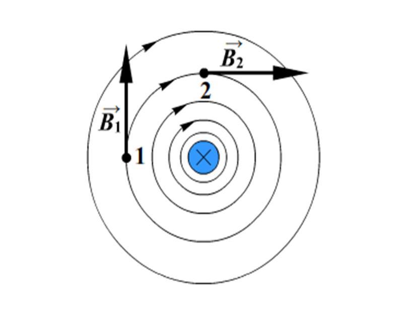 Магнитное поле-10 класс (1)