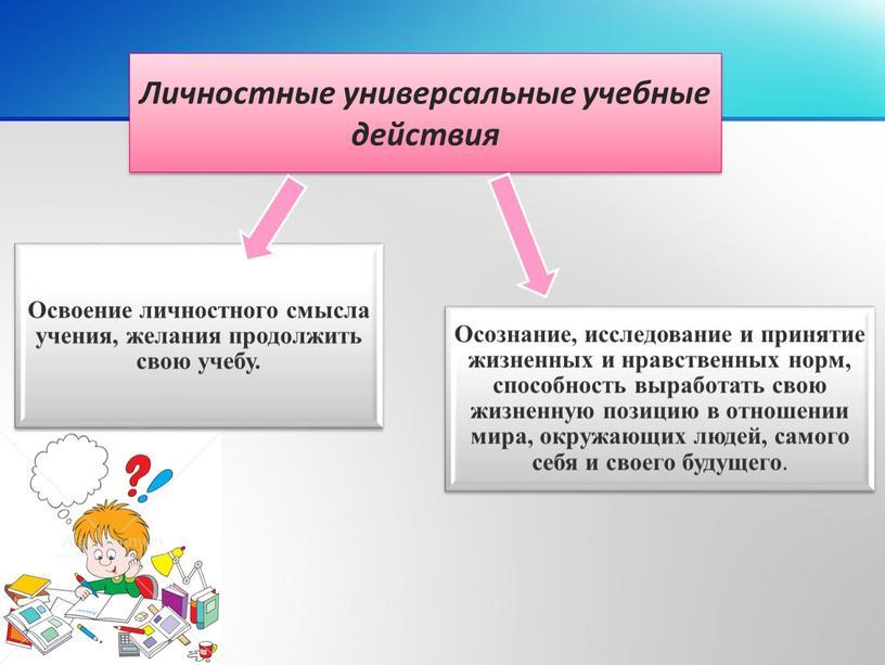 Личностные универсальные учебные действия