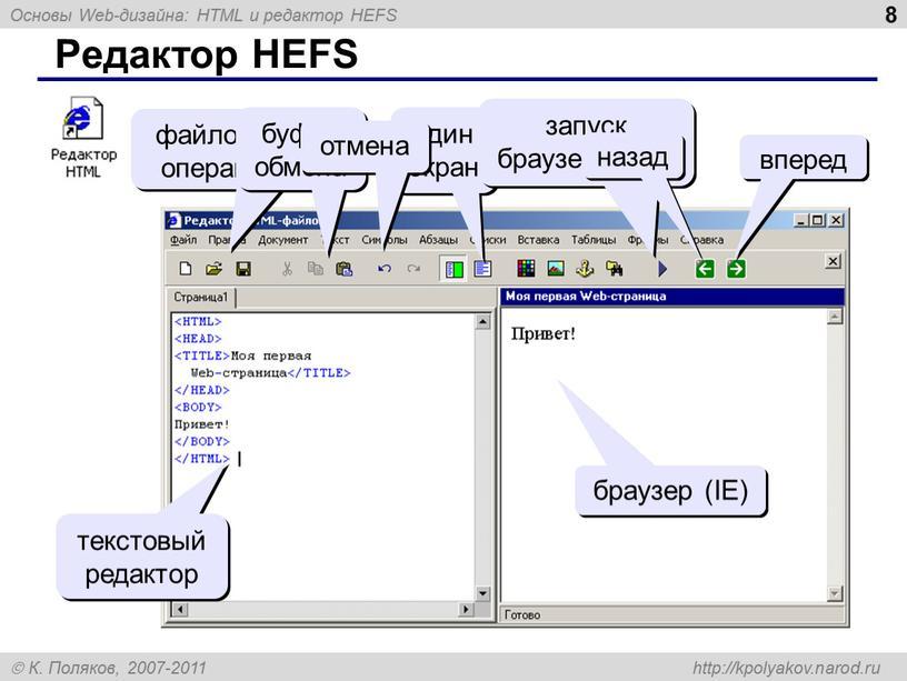 Редактор HEFS файловые операции буфер обмена один экран запуск браузера (F9) назад вперед текстовый редактор браузер (IE) отмена