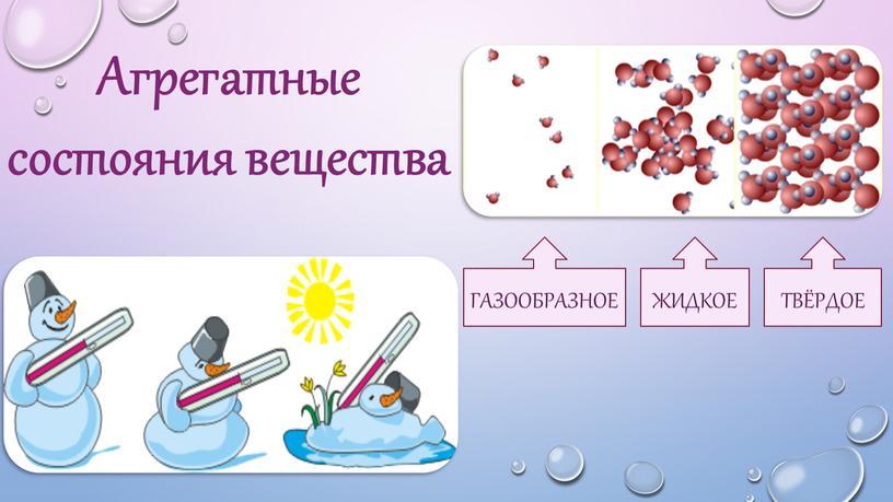 Агрегатные состояния вещества ЖИДКОЕ