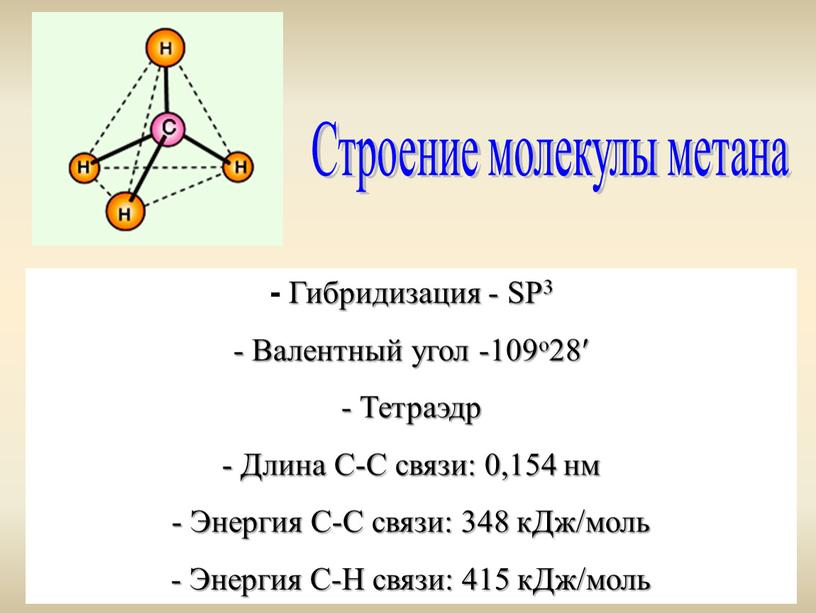 Строение молекулы метана - Гибридизация -