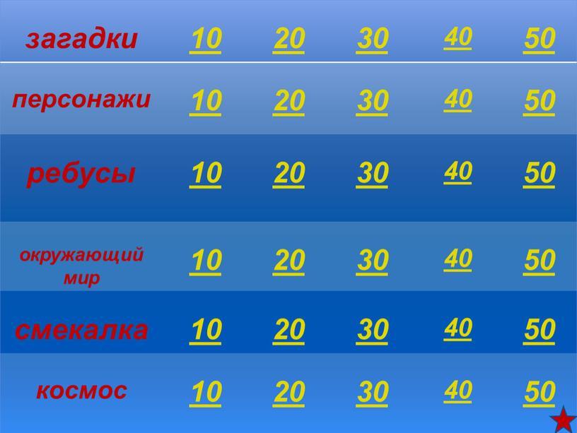 загадки 10 20 30 40 50 персонажи 10 20 40 50 ребусы окружающий мир смекалка космос