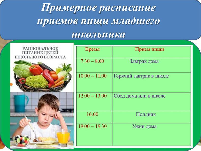 Правильное Питание Для Детей Школьного Возраста Меню