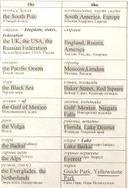Теоретический материал (наглядная схема-таблица) по английскому языку по теме артикль с названиями географических объектов