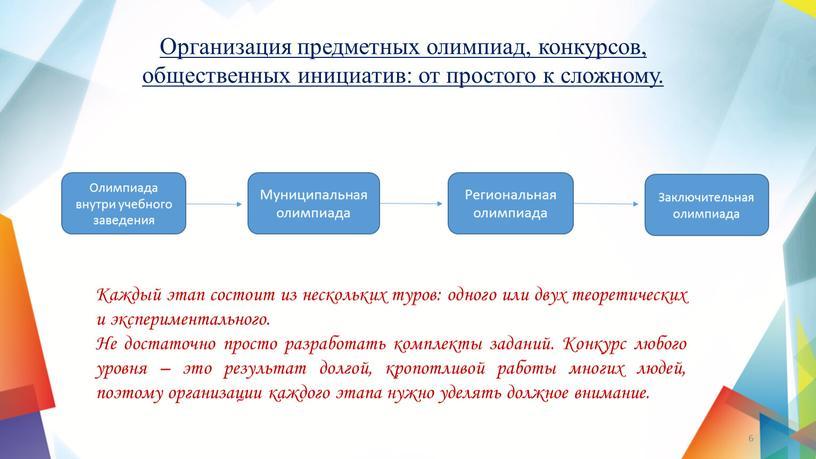Организация предметных олимпиад, конкурсов, общественных инициатив: от простого к сложному