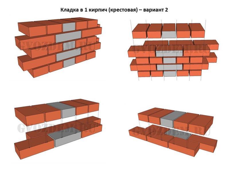 Кладка в 1 кирпич (крестовая) – вариант 2