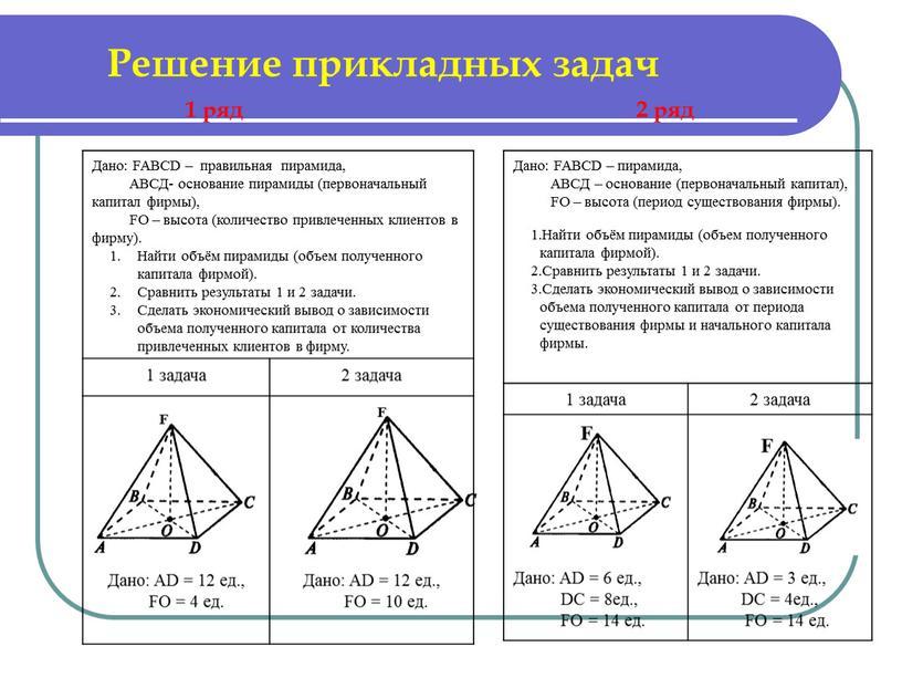 Решение прикладных задач F