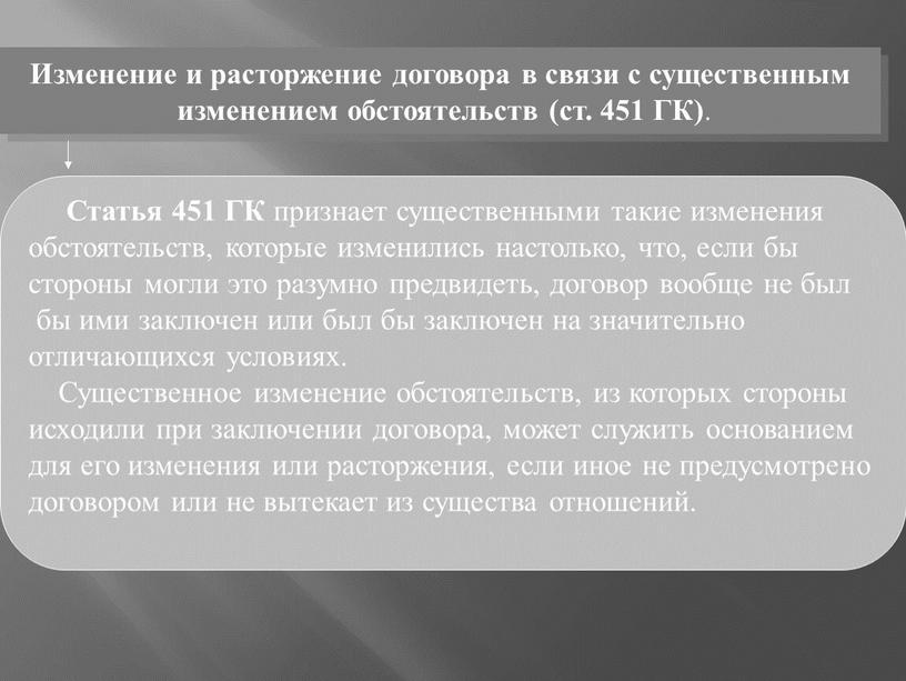Изменение и расторжение договора в связи с существенным изменением обстоятельств (ст