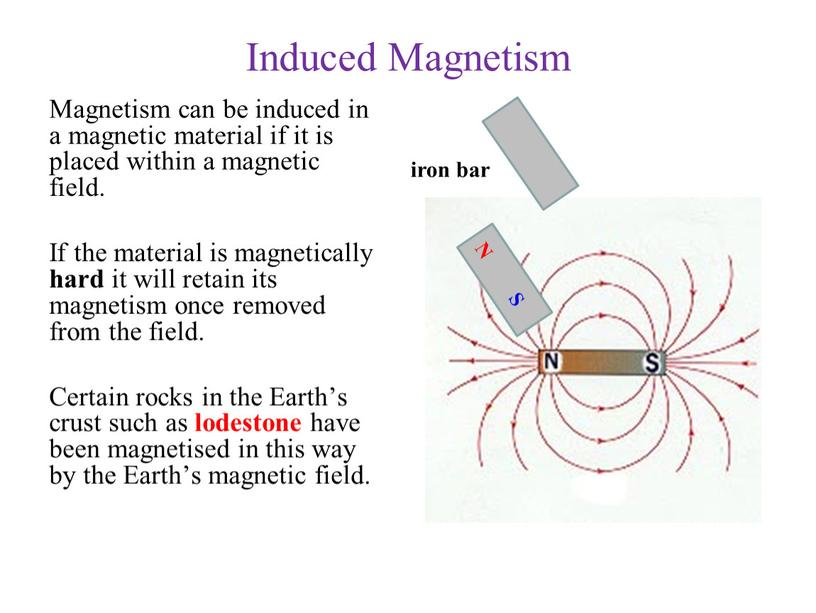 Induced Magnetism Magnetism can be induced in a magnetic material if it is placed within a magnetic field