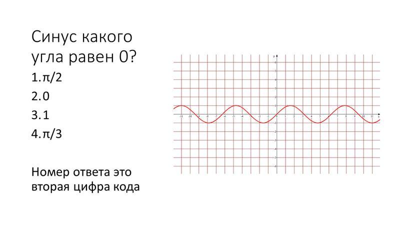 Синус какого угла равен 0? π/2 0 1 π/3