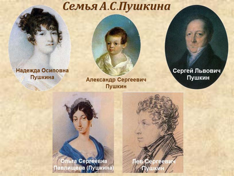 Семья А.С.Пушкина Сергей Львович