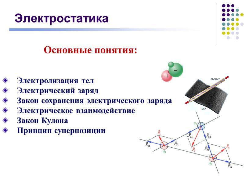 Электростатика Электролизация тел