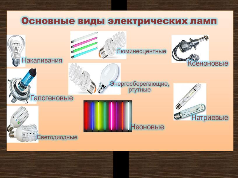 Основные виды электрических ламп