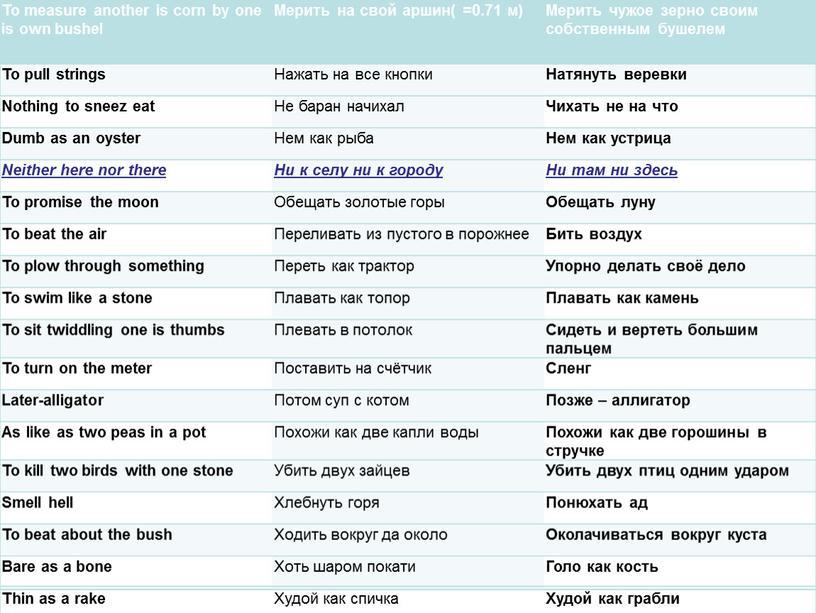 Вариант английских идиом Вариант русского устойчивого выражения