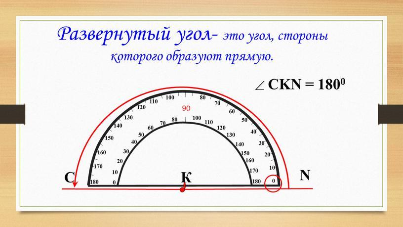С N К Развернутый угол- это угол, стороны которого образуют прямую