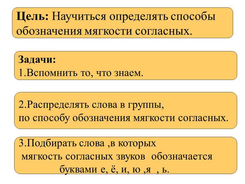 Цель: Научиться определять способы обозначения мягкости согласных