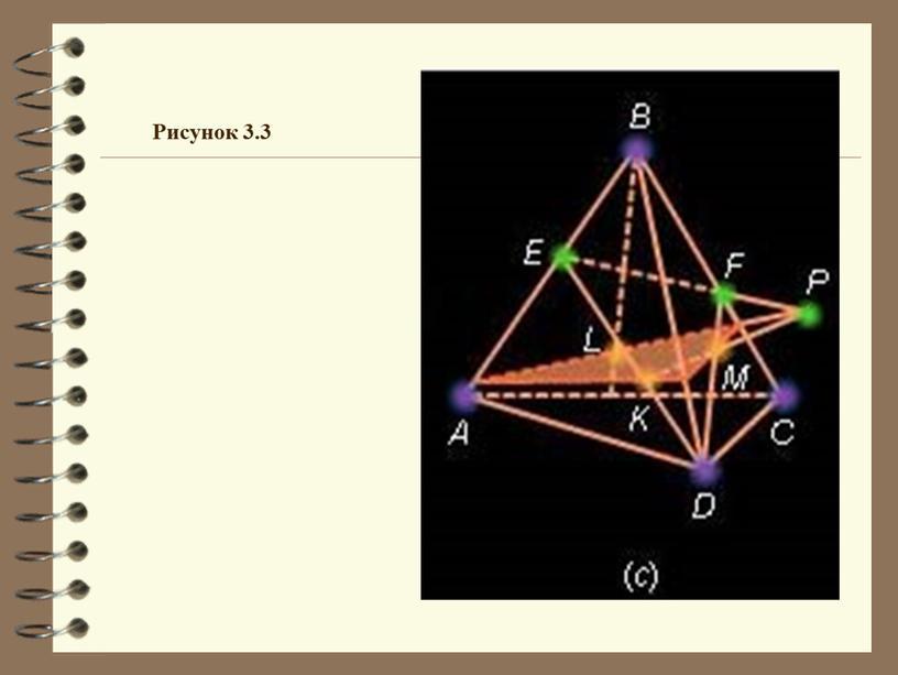 Рисунок 3.3