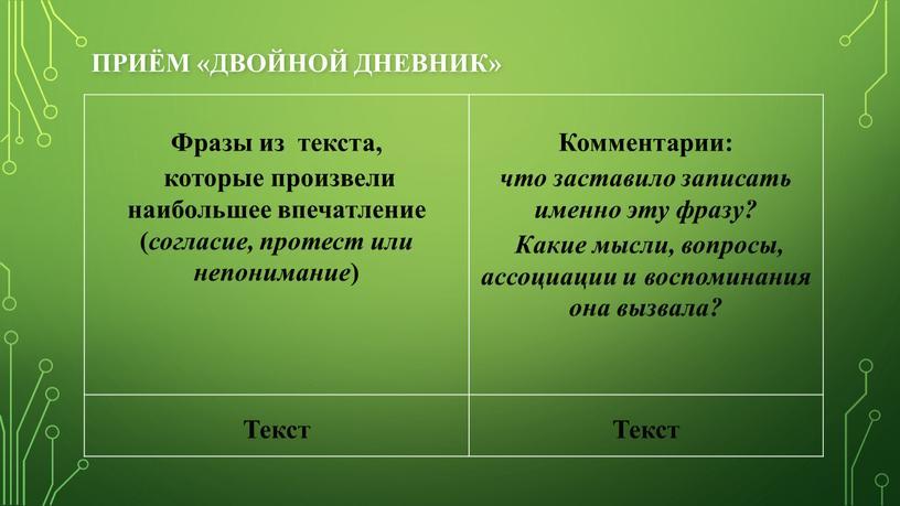 Приём «Двойной дневник» Фразы из текста, которые произвели наибольшее впечатление ( согласие, протест или непонимание )