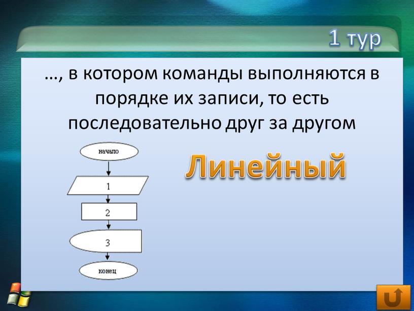 1 тур …, в котором команды выполняются в порядке их записи, то есть последовательно друг за другом Линейный