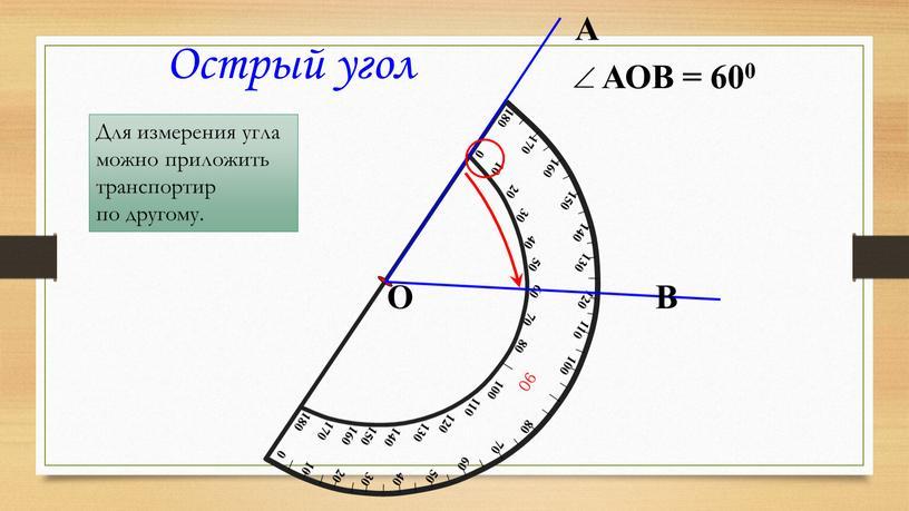 А В О Острый угол Для измерения угла можно приложить транспортир по другому