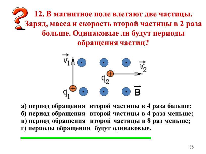 В магнитное поле влетают две частицы