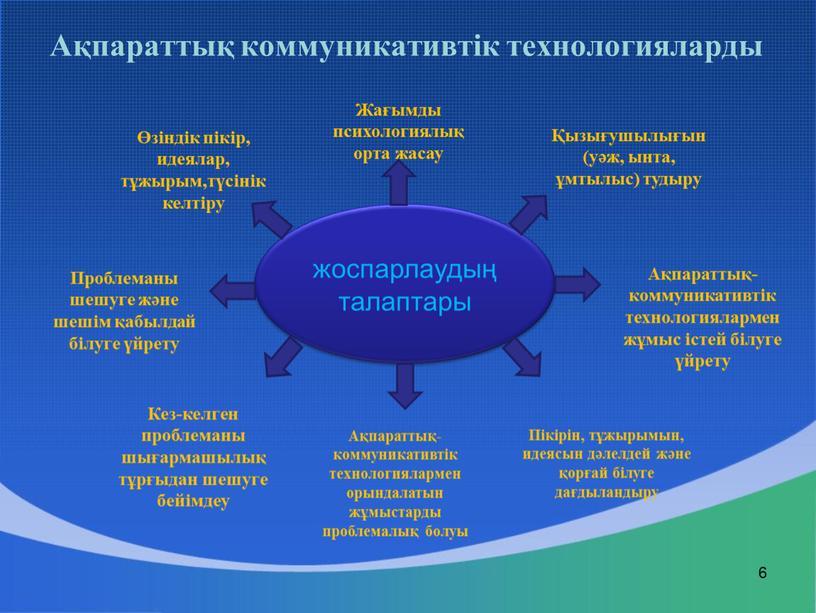 Ақпараттық коммуникативтік технологияларды 6 жоспарлаудың талаптары