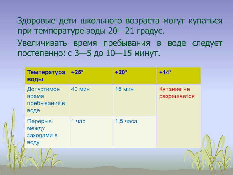 Здоровые дети школьного возраста могут купаться при температуре воды 20—21 градус