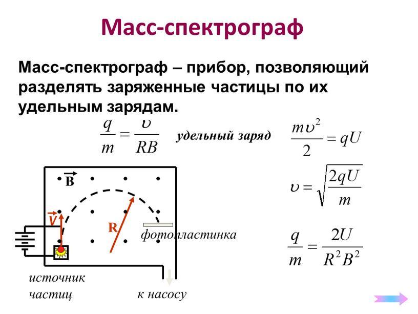 Масс-спектрограф Масс-спектрограф – прибор, позволяющий разделять заряженные частицы по их удельным зарядам
