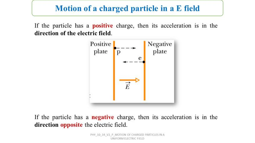 If the particle has a positive charge, then its acceleration is in the direction of the electric field