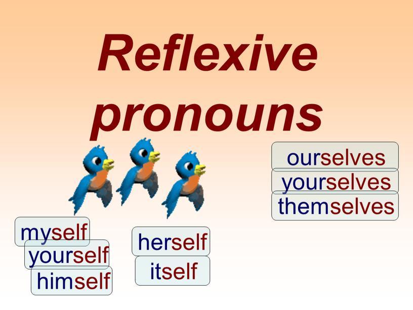 Reflexive pronouns myself yourself himself herself itself ourselves yourselves themselves
