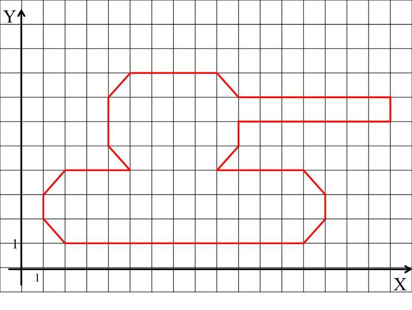 Отметьте точки на координатной плоскости: 1(1,2), 2 (1,3), 3 (2,4), 4 (5,4), 5 (4,5), 6 (4,7), 7 (5,8), 8 (9,8), 9 (10, 7), 10 (17,…