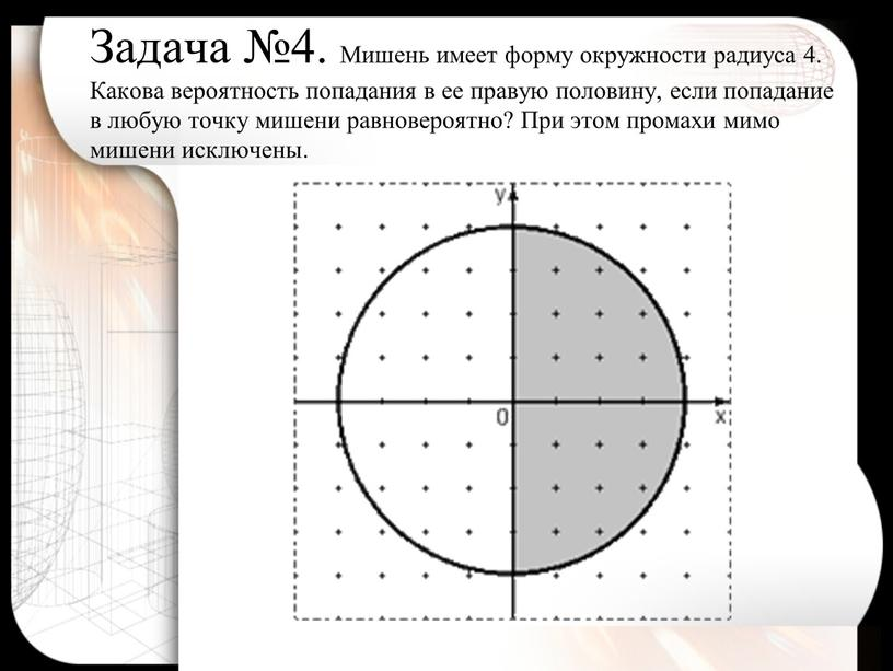 Задача №4. Мишень имеет форму окружности радиуса 4