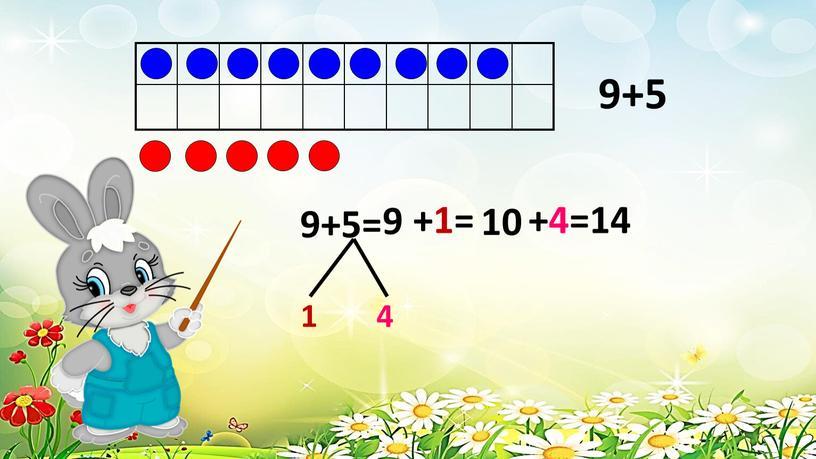 9+5 9+5= 1 4 +1= 10 +4=14 9