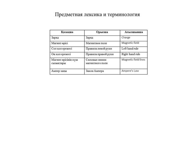 Предметная лексика и терминология Қазақша