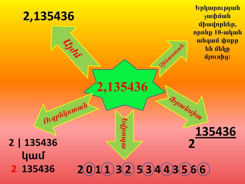 2,135436 Երկարության չափման միավորներ, որոնք 10-ական անգամ փոքր են մեկը մյուսից: 2 0 1 1 3 2 5 3 4 4 3 5 6 6…