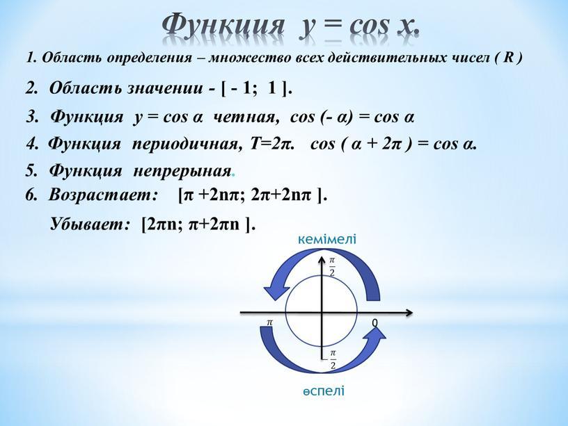 Функция у = соs x. 3. Функция у = cos α четная, cos (- α) = cos α 1